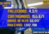 Perú - Covid-19