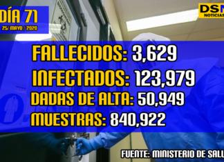 Coronavirus - Perú