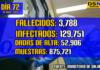 Perú- Coronavirus