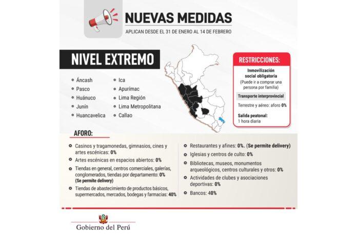 Nuevas medidas del Gobierno para luchar contra el coronavirus en Perú